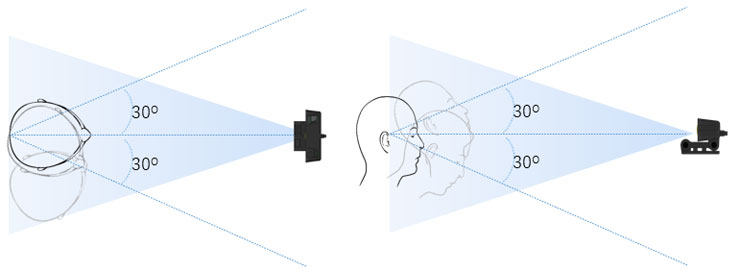 居眠り運転防止装置(FDMS)の認識率