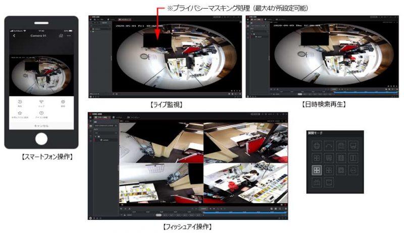 ネットワークカメラ遠隔監視